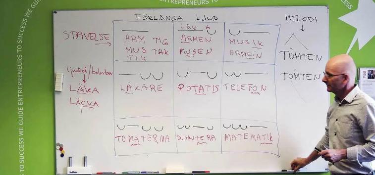 Självbildarna utbildare på plats under utbildning i svenskt uttal. Uttalsträning och uttalskurs med Självbildarna.